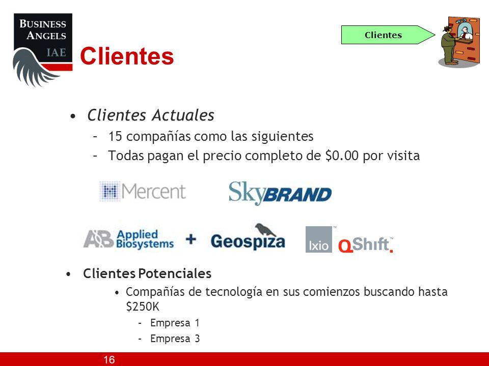 Clientes Clientes Actuales 15 compañías como las siguientes
