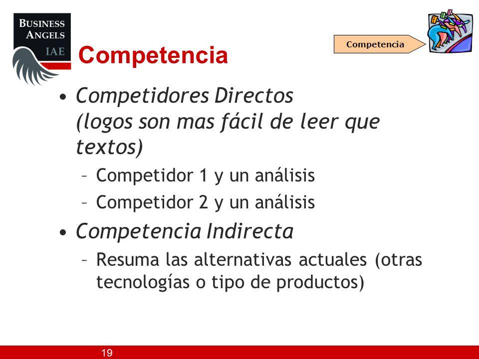 Competencia Competencia. Competidores Directos (logos son mas fácil de leer que textos) Competidor 1 y un análisis.