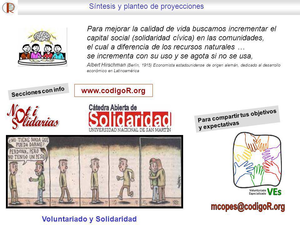 mcopes@codigoR.org Síntesis y planteo de proyecciones