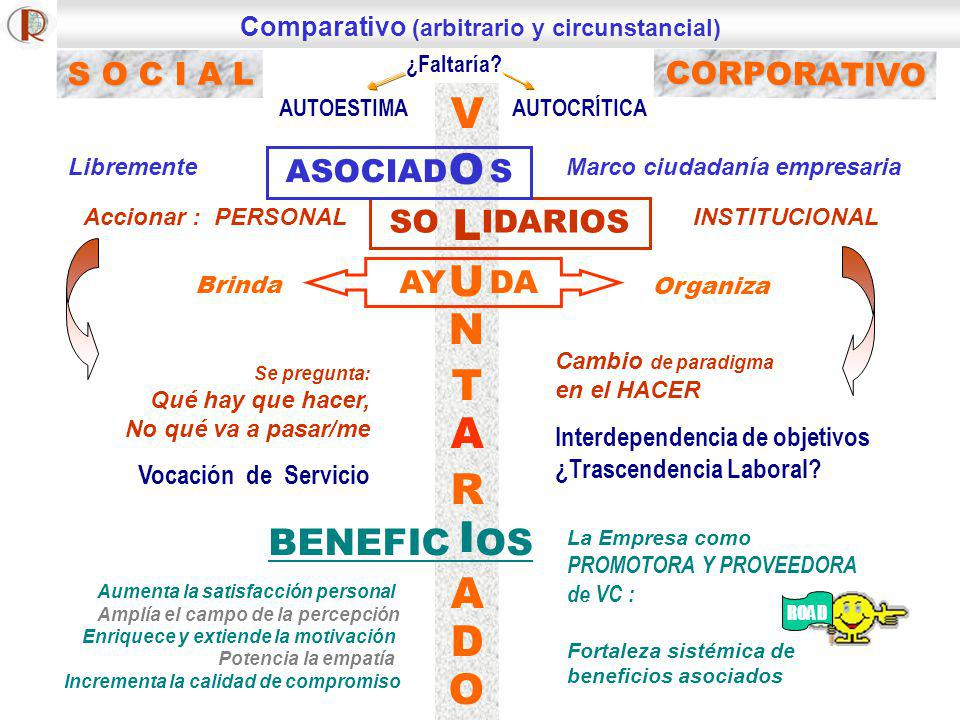 Comparativo (arbitrario y circunstancial)