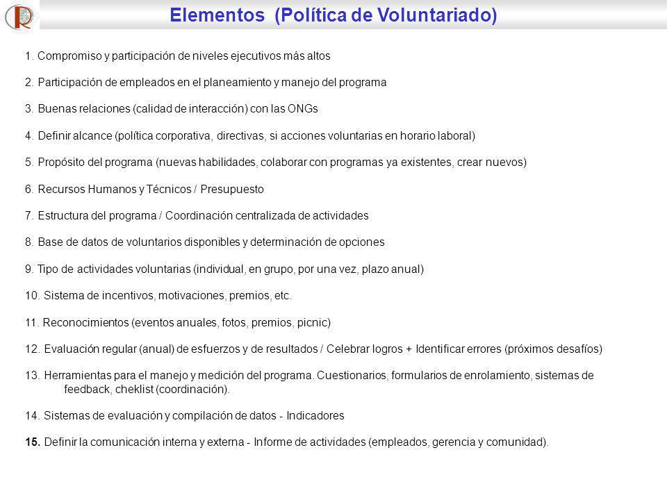 Elementos (Política de Voluntariado)
