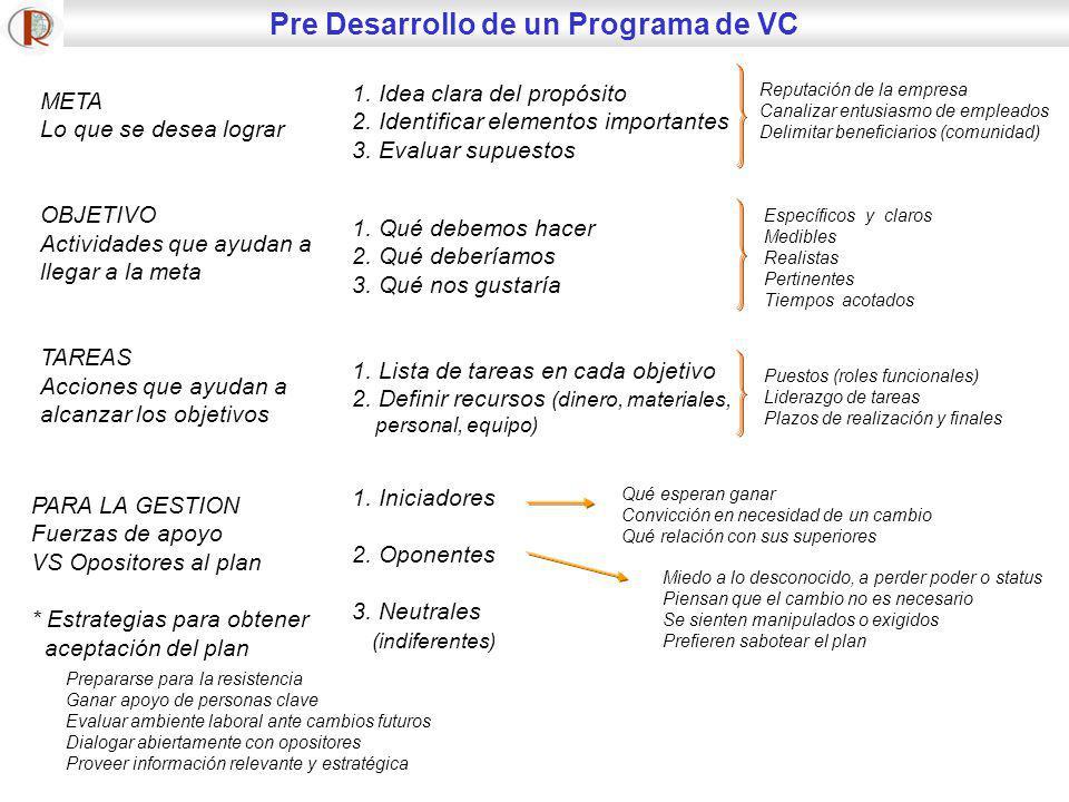 Pre Desarrollo de un Programa de VC
