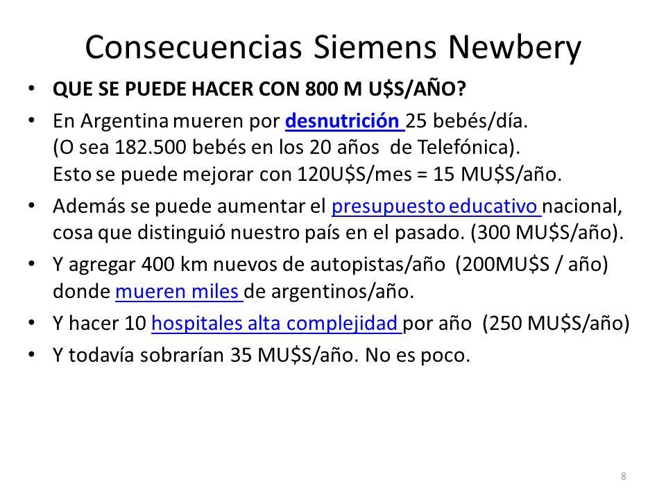 Consecuencias Siemens Newbery