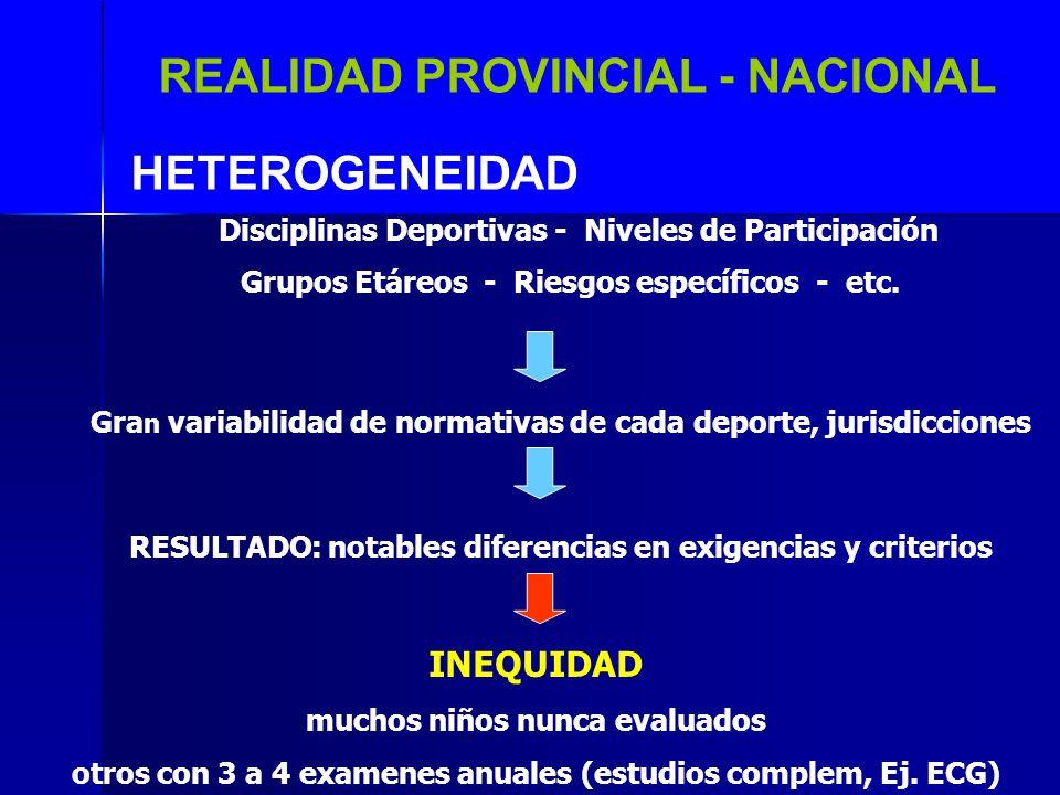 REALIDAD PROVINCIAL - NACIONAL HETEROGENEIDAD