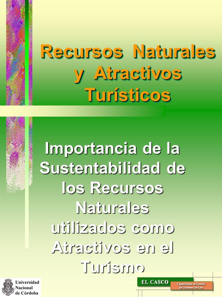 Recursos Naturales y Atractivos Turísticos