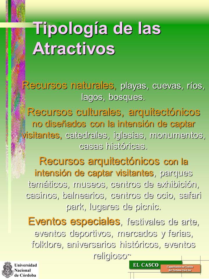 Tipología de las Atractivos