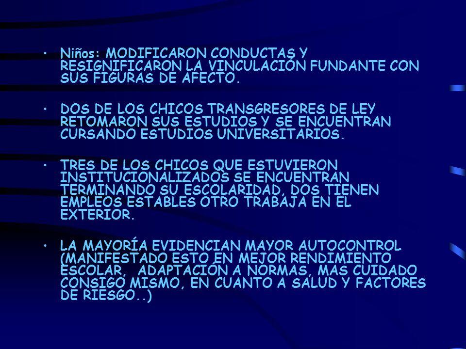 Niños: MODIFICARON CONDUCTAS Y RESIGNIFICARON LA VINCULACIÓN FUNDANTE CON SUS FIGURAS DE AFECTO.