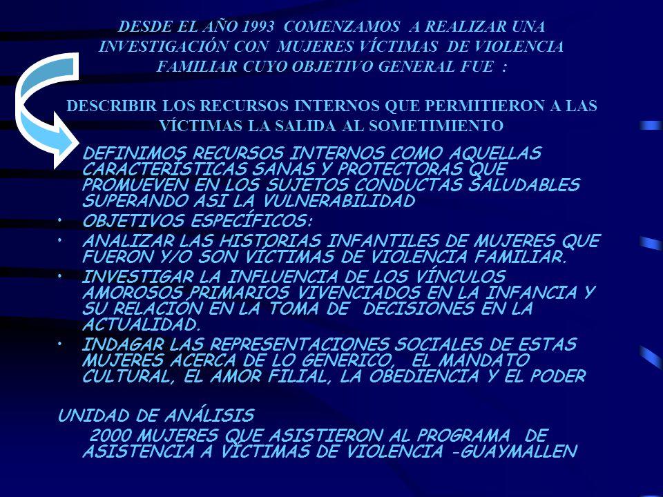 DESDE EL AÑO 1993 COMENZAMOS A REALIZAR UNA INVESTIGACIÓN CON MUJERES VÍCTIMAS DE VIOLENCIA FAMILIAR CUYO OBJETIVO GENERAL FUE : DESCRIBIR LOS RECURSOS INTERNOS QUE PERMITIERON A LAS VÍCTIMAS LA SALIDA AL SOMETIMIENTO