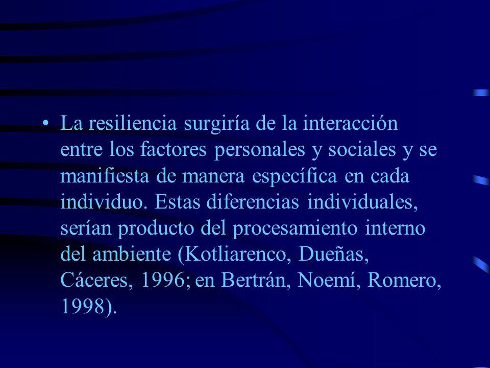 La resiliencia surgiría de la interacción entre los factores personales y sociales y se manifiesta de manera específica en cada individuo.