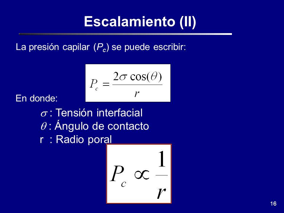La presión capilar (Pc) se puede escribir: