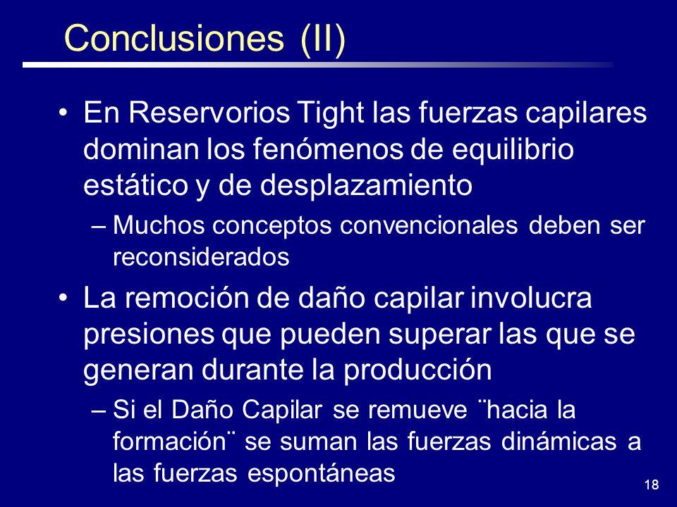 Conclusiones (II) En Reservorios Tight las fuerzas capilares dominan los fenómenos de equilibrio estático y de desplazamiento.