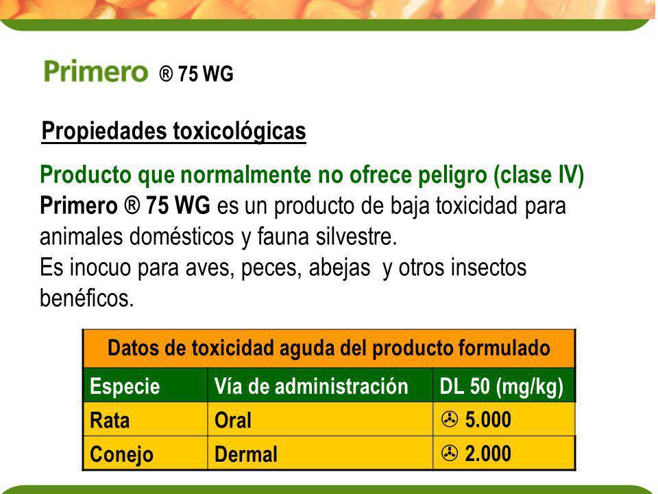 Datos de toxicidad aguda del producto formulado
