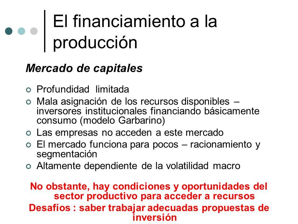 El financiamiento a la producción