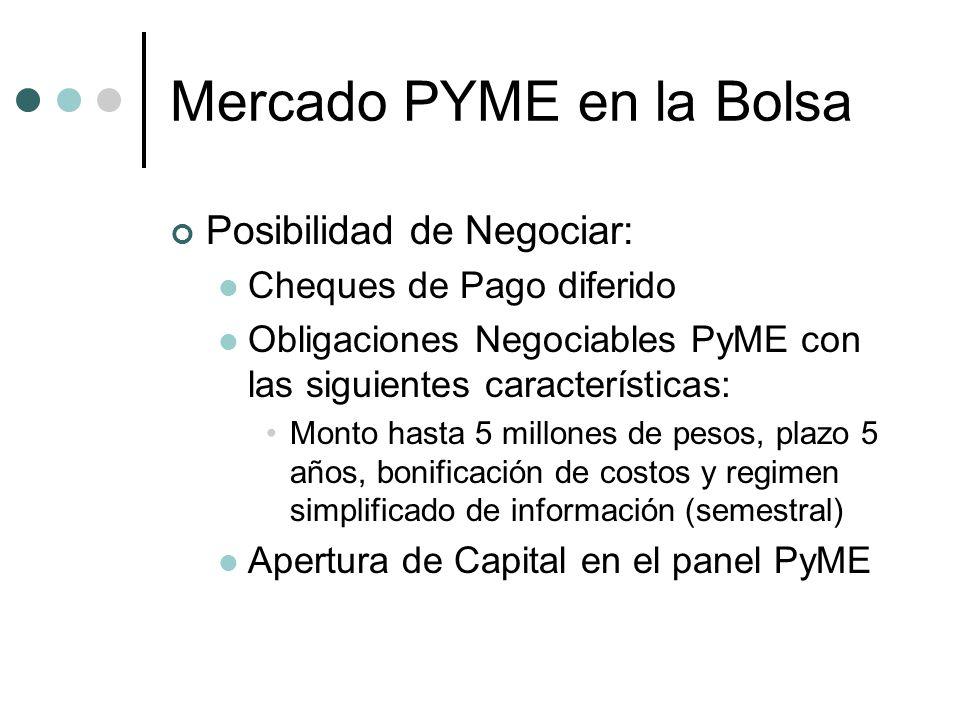 Mercado PYME en la Bolsa