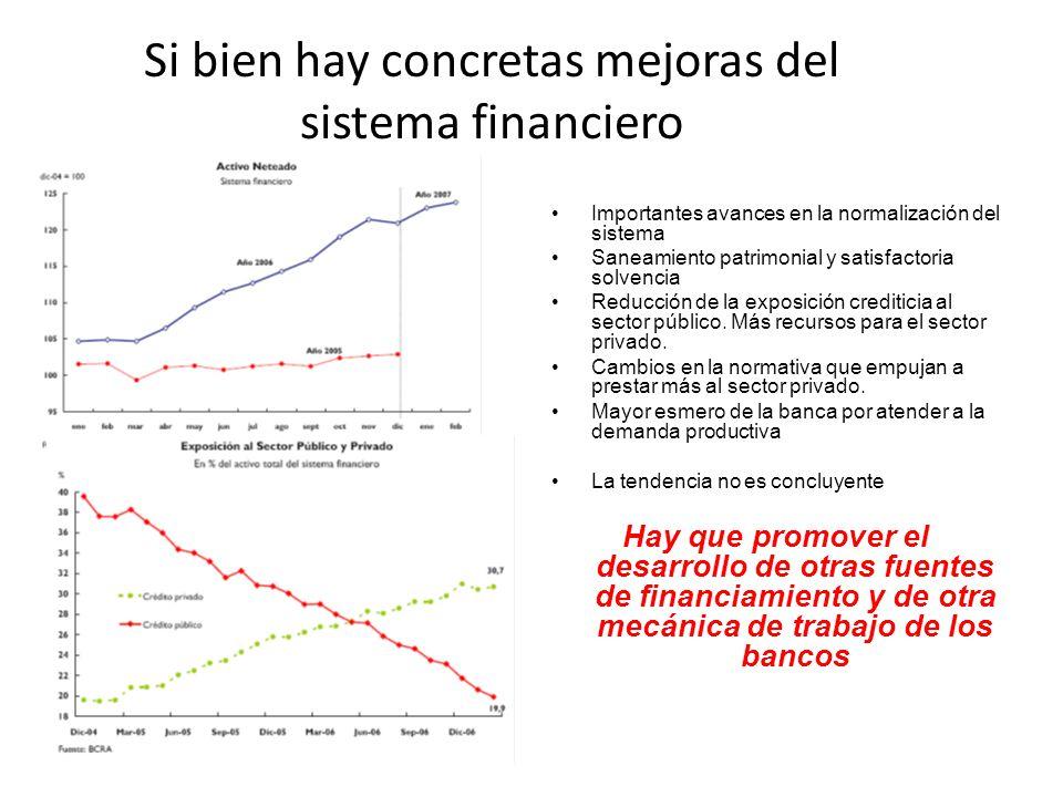 Si bien hay concretas mejoras del sistema financiero