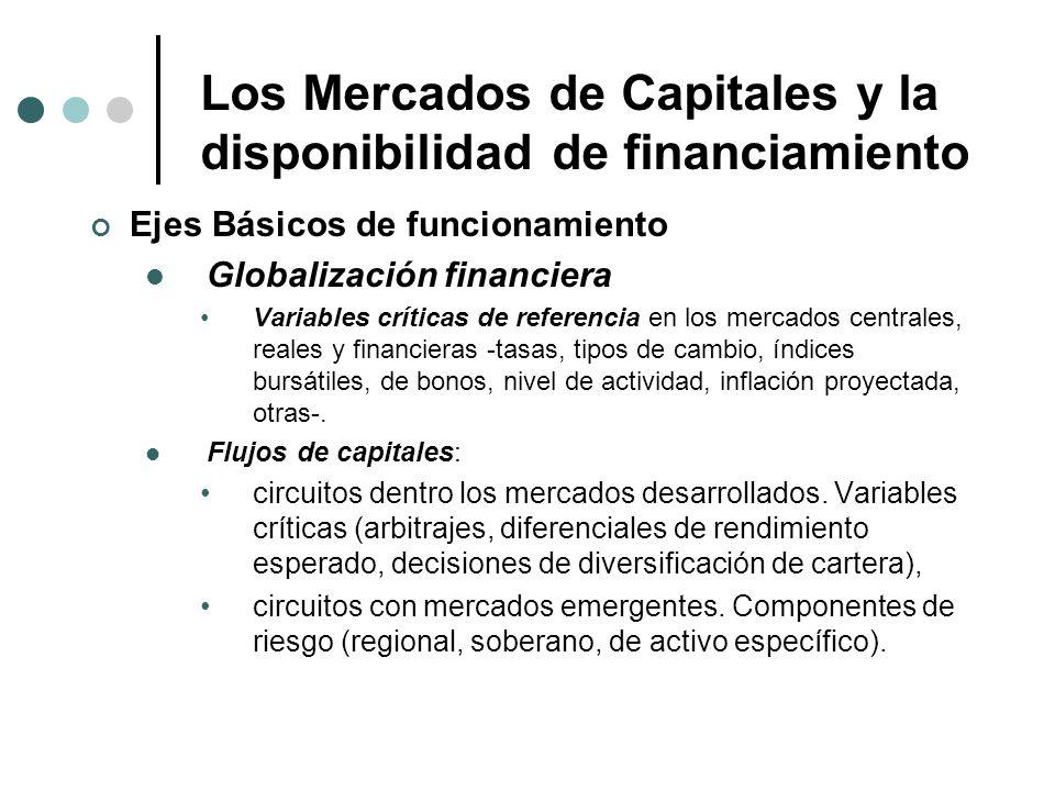 Los Mercados de Capitales y la disponibilidad de financiamiento