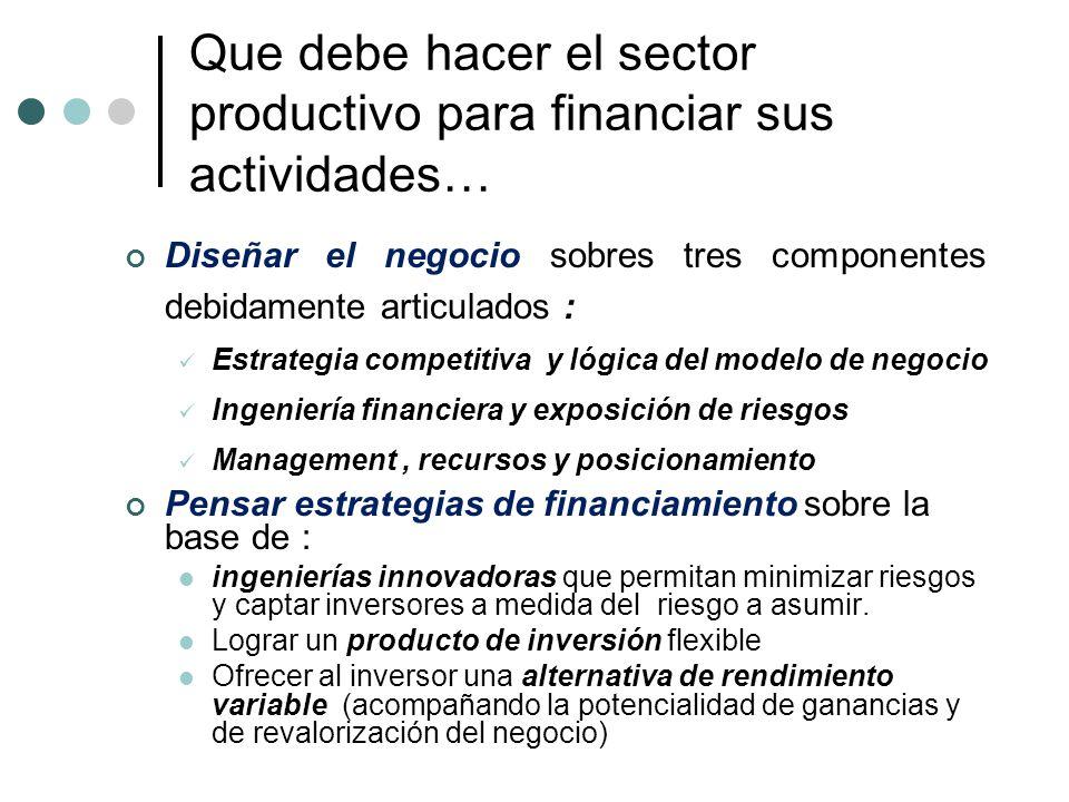 Que debe hacer el sector productivo para financiar sus actividades…