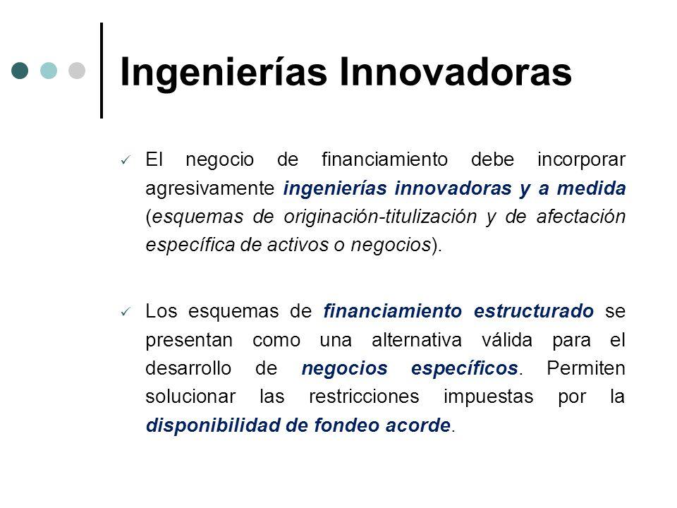 Ingenierías Innovadoras