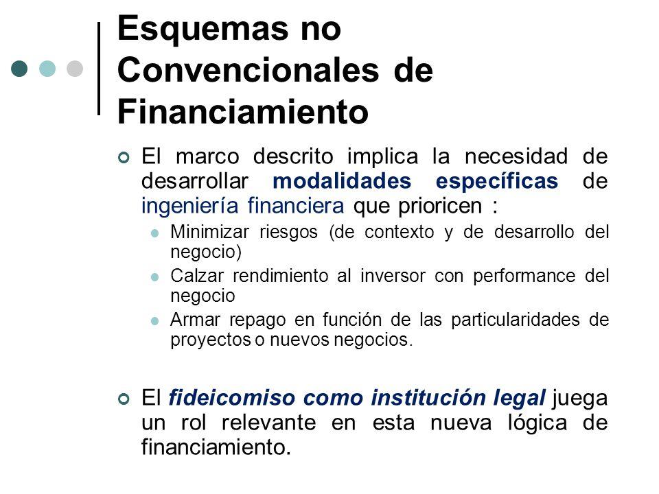 Esquemas no Convencionales de Financiamiento
