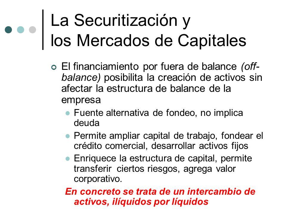 La Securitización y los Mercados de Capitales
