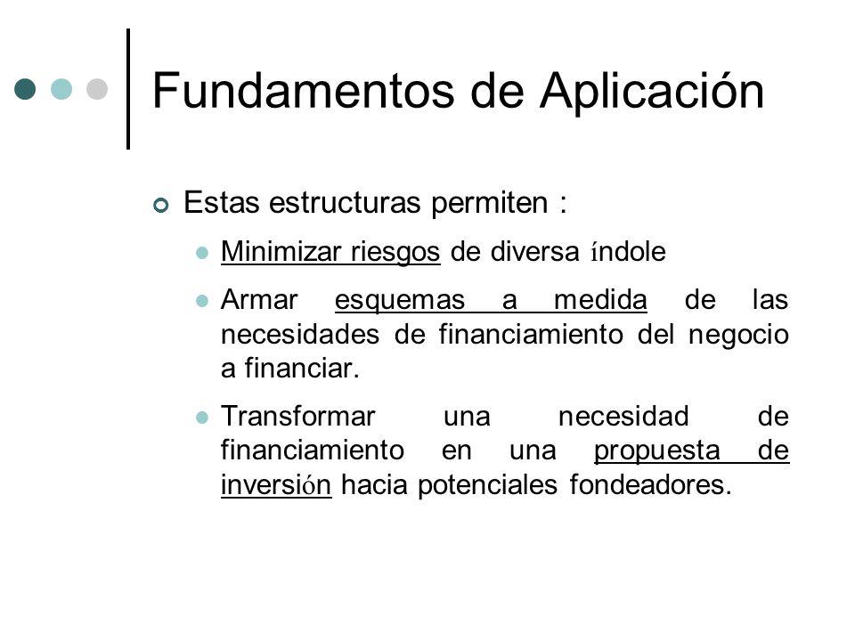 Fundamentos de Aplicación