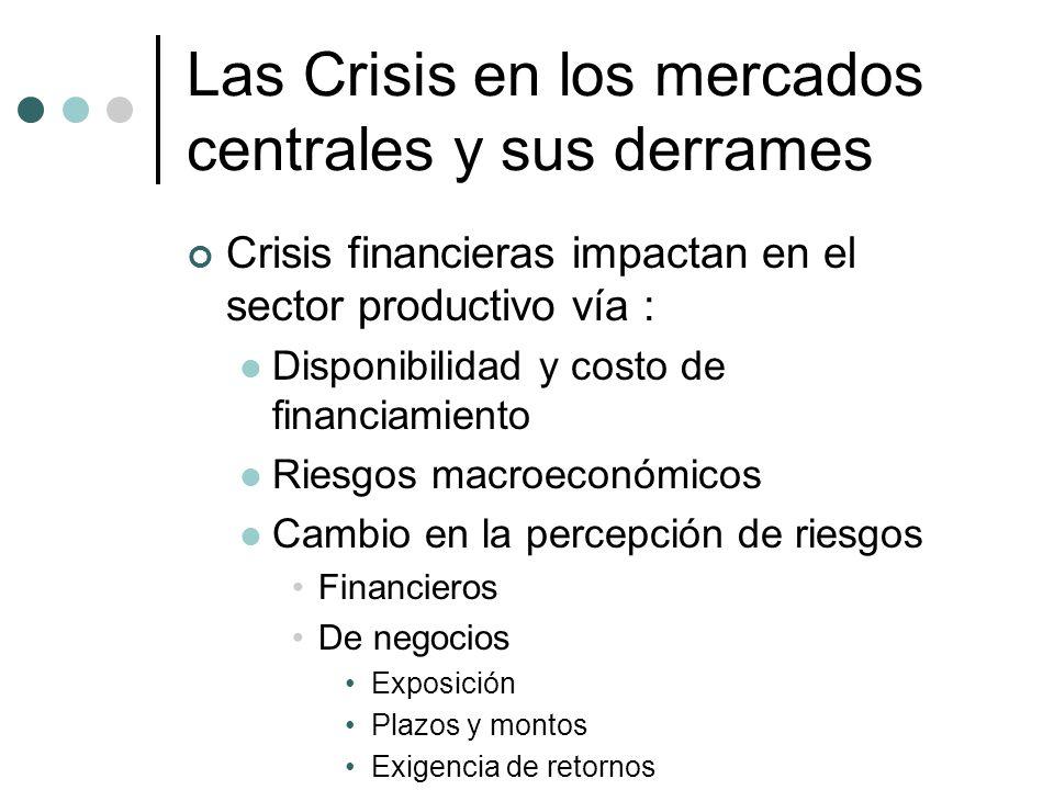 Las Crisis en los mercados centrales y sus derrames