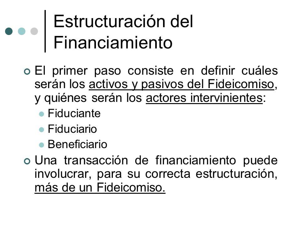 Estructuración del Financiamiento