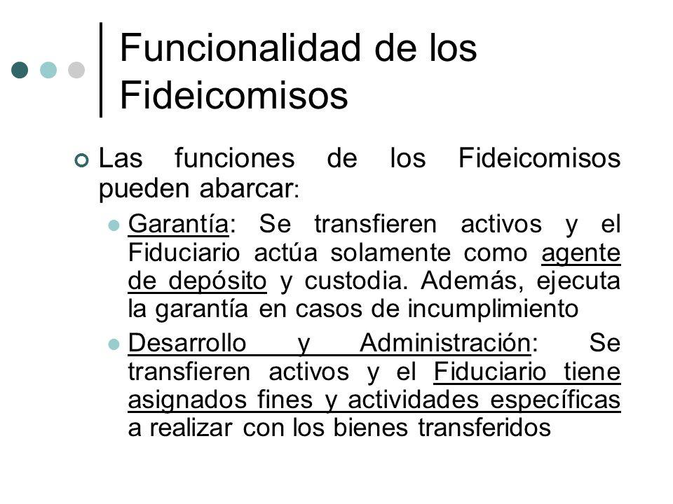 Funcionalidad de los Fideicomisos