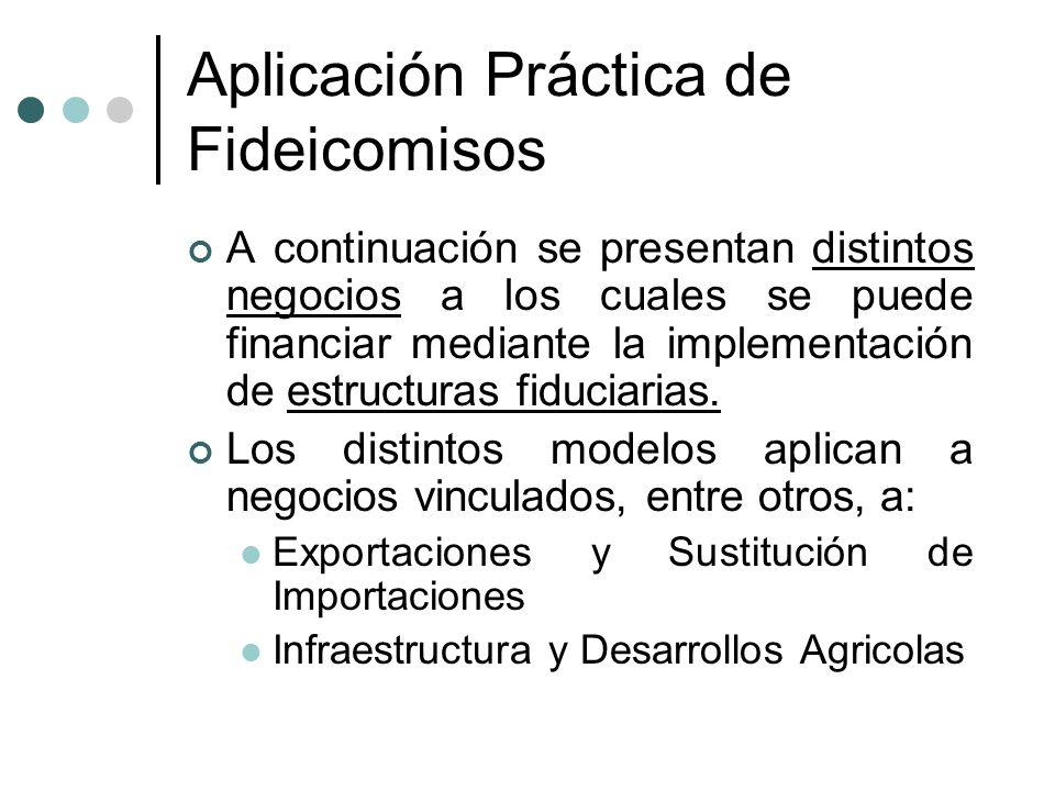 Aplicación Práctica de Fideicomisos