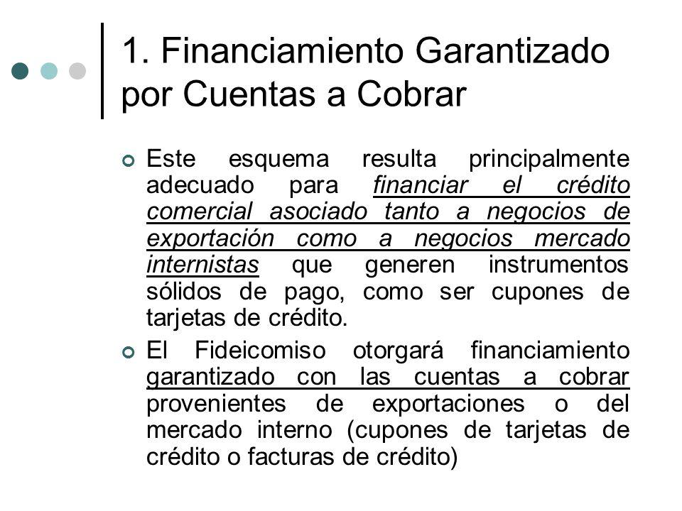 1. Financiamiento Garantizado por Cuentas a Cobrar