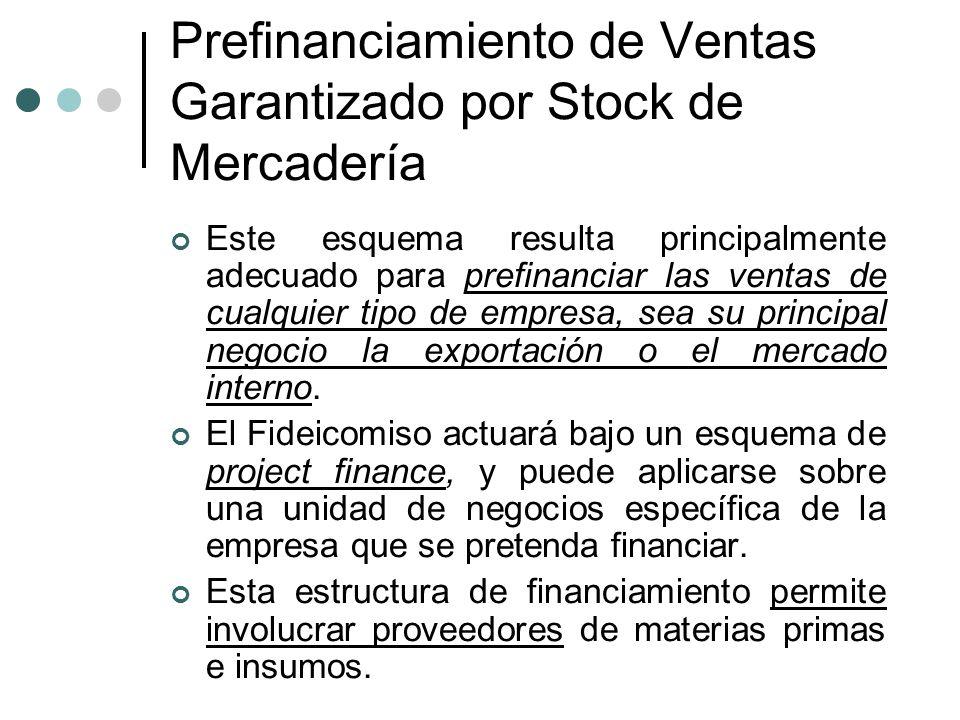 Prefinanciamiento de Ventas Garantizado por Stock de Mercadería