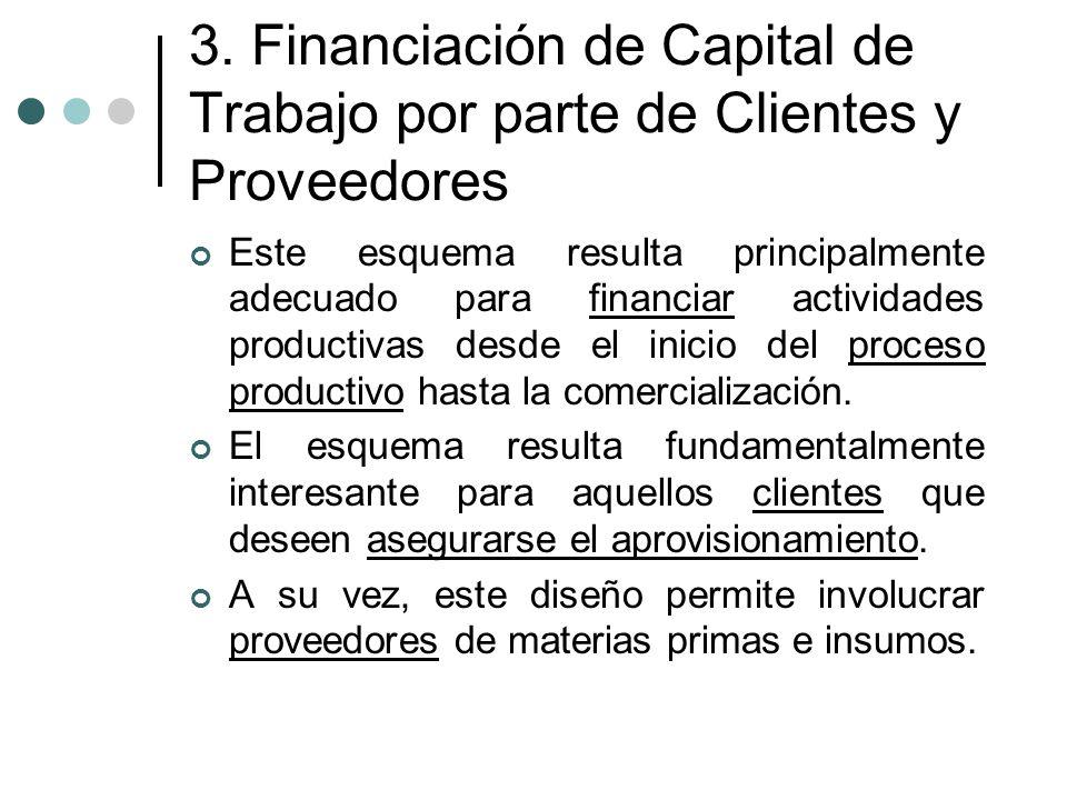 3. Financiación de Capital de Trabajo por parte de Clientes y Proveedores