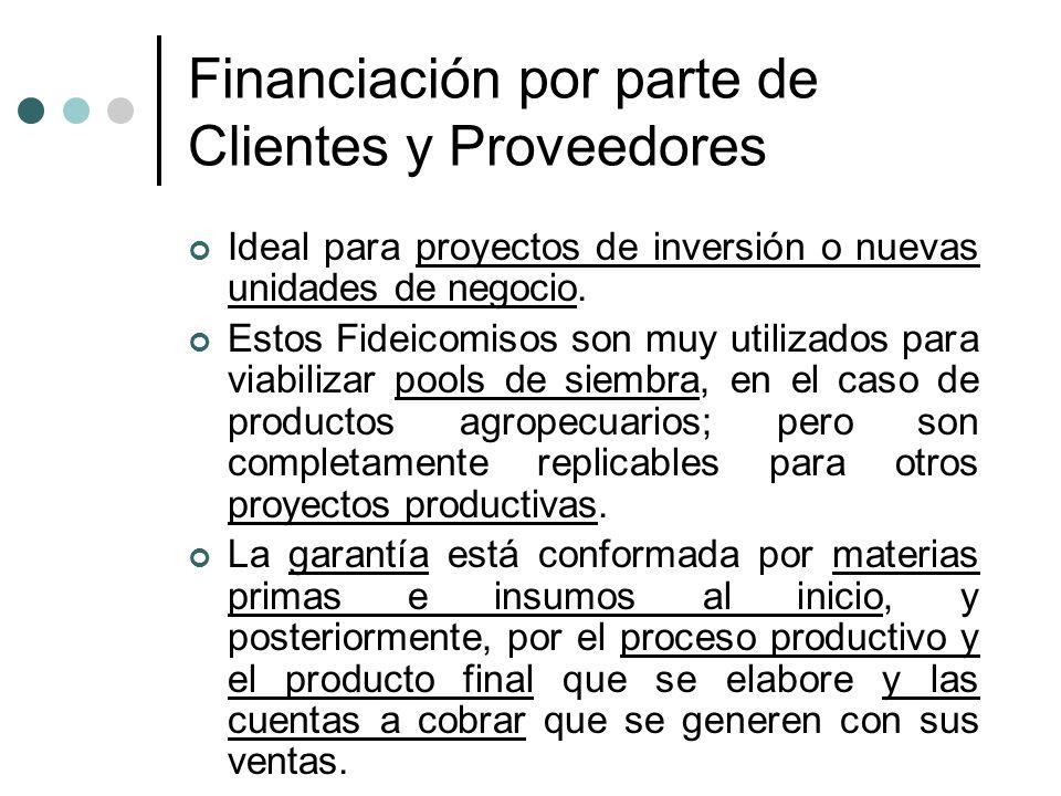 Financiación por parte de Clientes y Proveedores