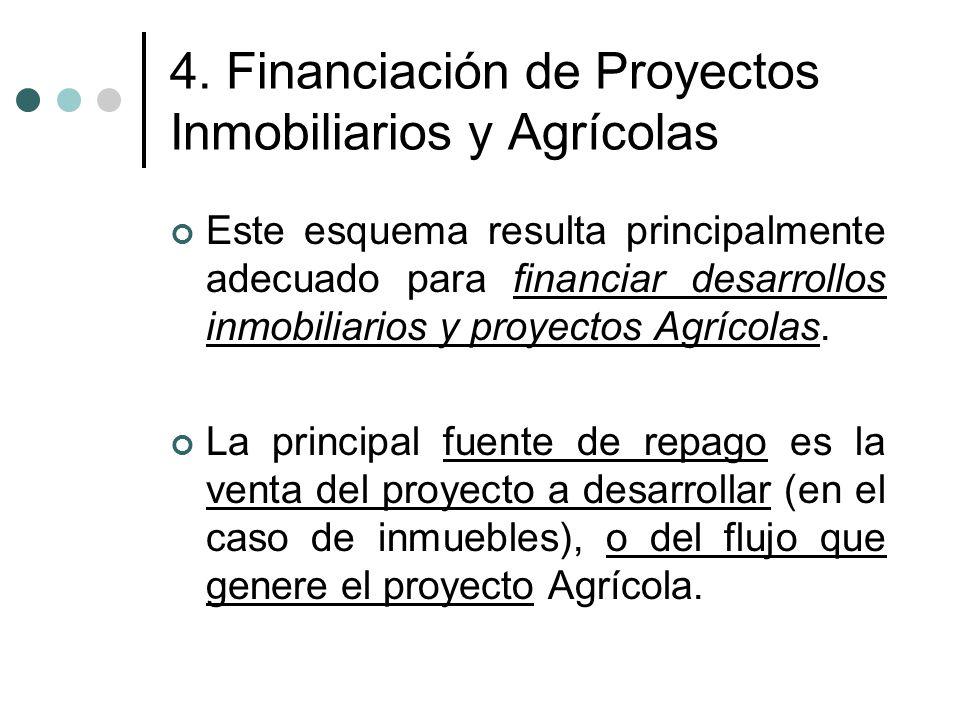 4. Financiación de Proyectos Inmobiliarios y Agrícolas