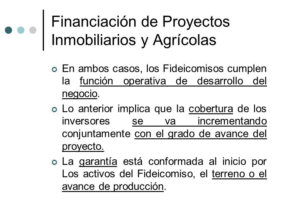 Financiación de Proyectos Inmobiliarios y Agrícolas