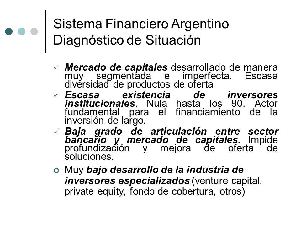 Sistema Financiero Argentino Diagnóstico de Situación
