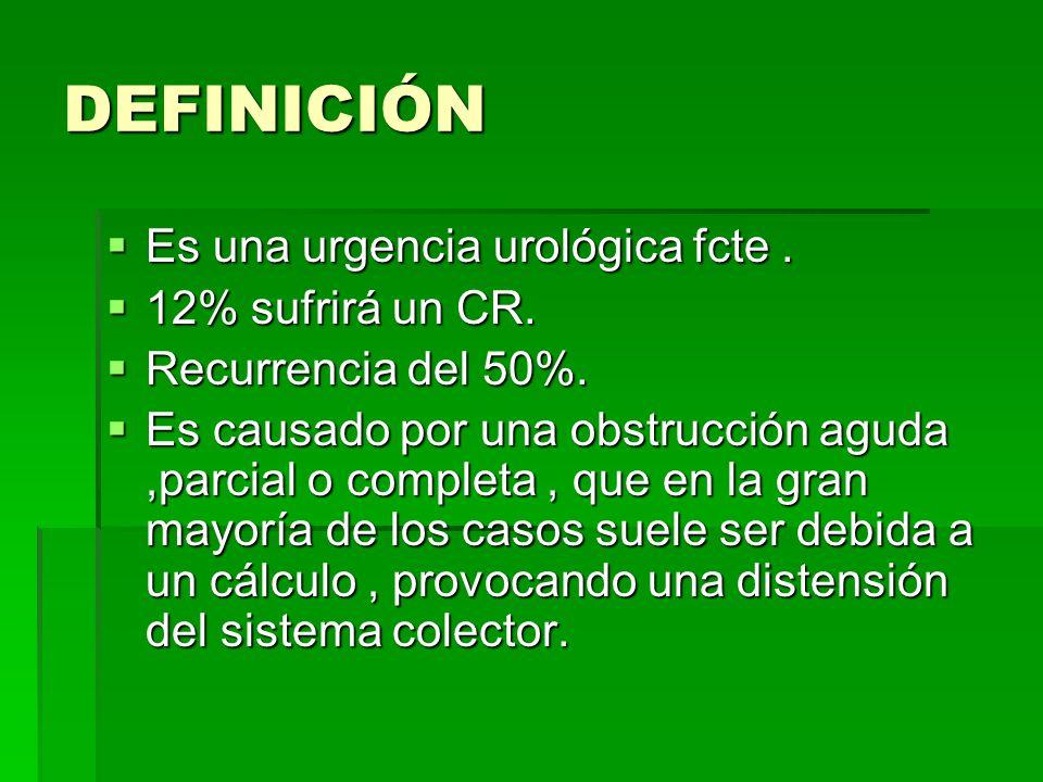 DEFINICIÓN Es una urgencia urológica fcte . 12% sufrirá un CR.