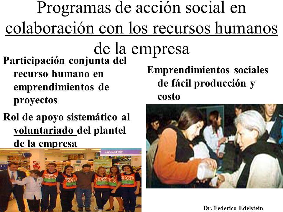 Programas de acción social en colaboración con los recursos humanos de la empresa