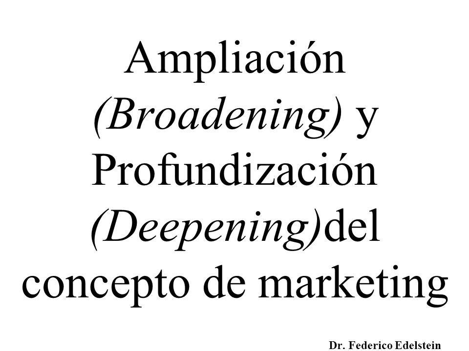 Ampliación (Broadening) y Profundización (Deepening)del concepto de marketing