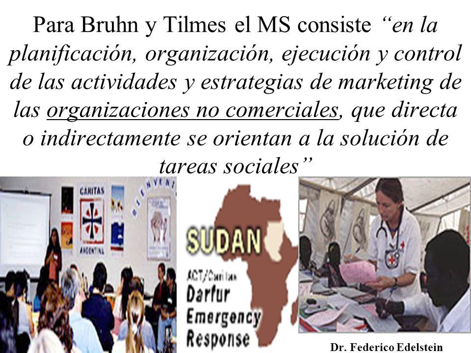 Para Bruhn y Tilmes el MS consiste en la planificación, organización, ejecución y control de las actividades y estrategias de marketing de las organizaciones no comerciales, que directa o indirectamente se orientan a la solución de tareas sociales