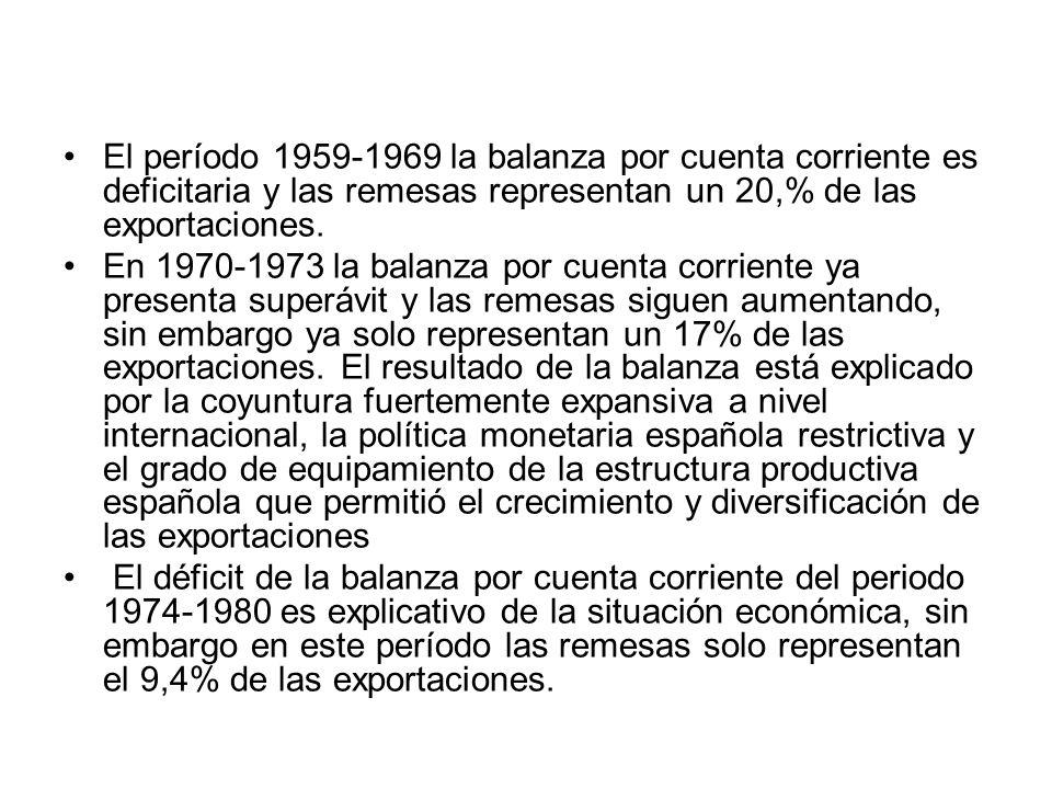 El período 1959-1969 la balanza por cuenta corriente es deficitaria y las remesas representan un 20,% de las exportaciones.