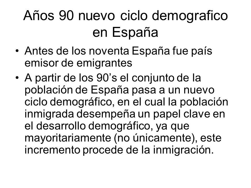 Años 90 nuevo ciclo demografico en España