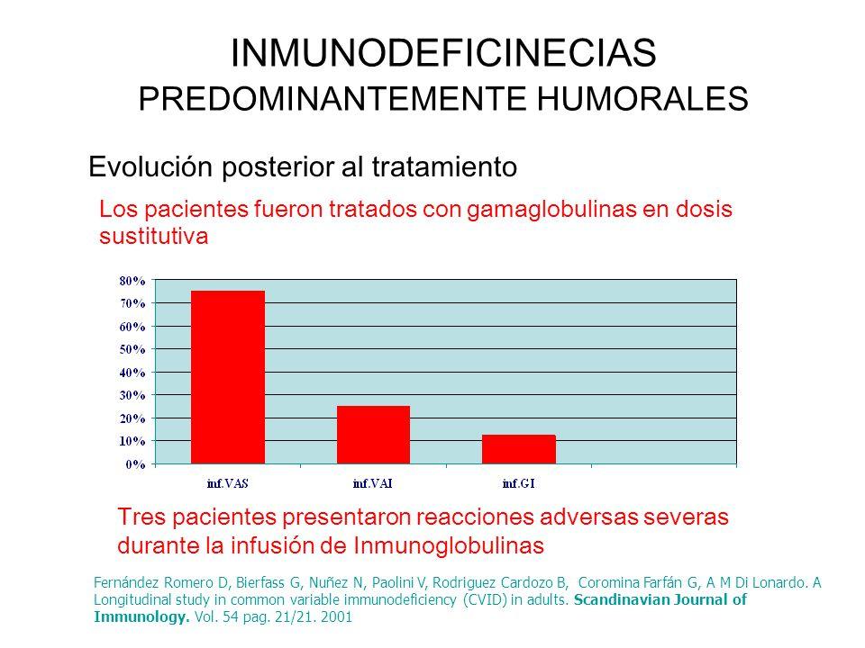 INMUNODEFICINECIAS PREDOMINANTEMENTE HUMORALES