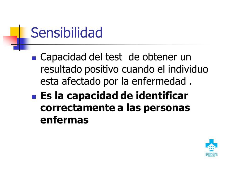 Sensibilidad Capacidad del test de obtener un resultado positivo cuando el individuo esta afectado por la enfermedad .