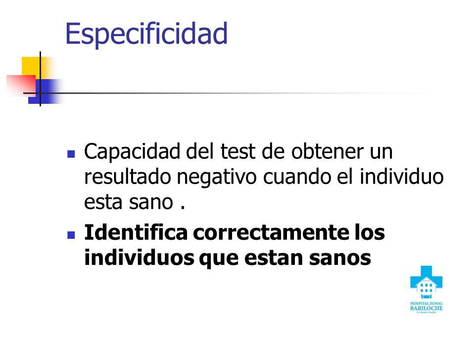 Especificidad Capacidad del test de obtener un resultado negativo cuando el individuo esta sano .