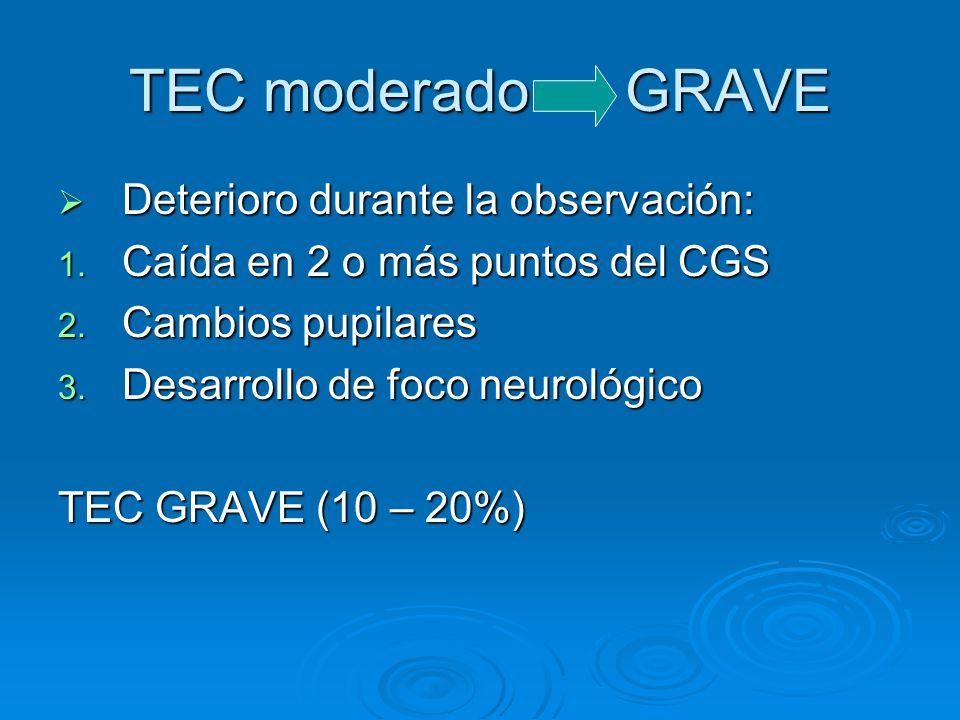 TEC moderado GRAVE Deterioro durante la observación: