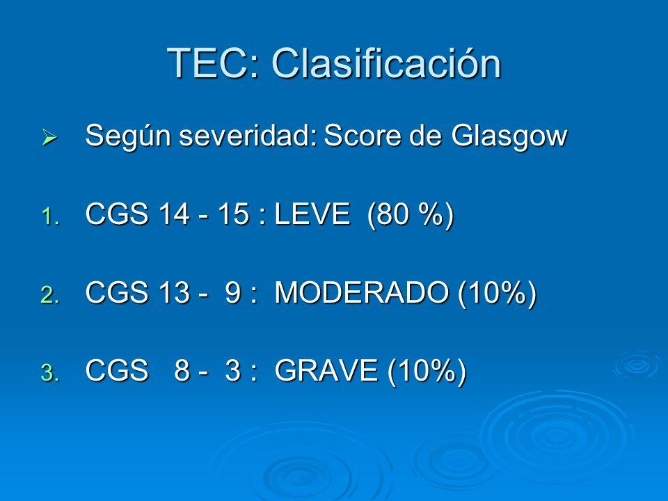 TEC: Clasificación Según severidad: Score de Glasgow