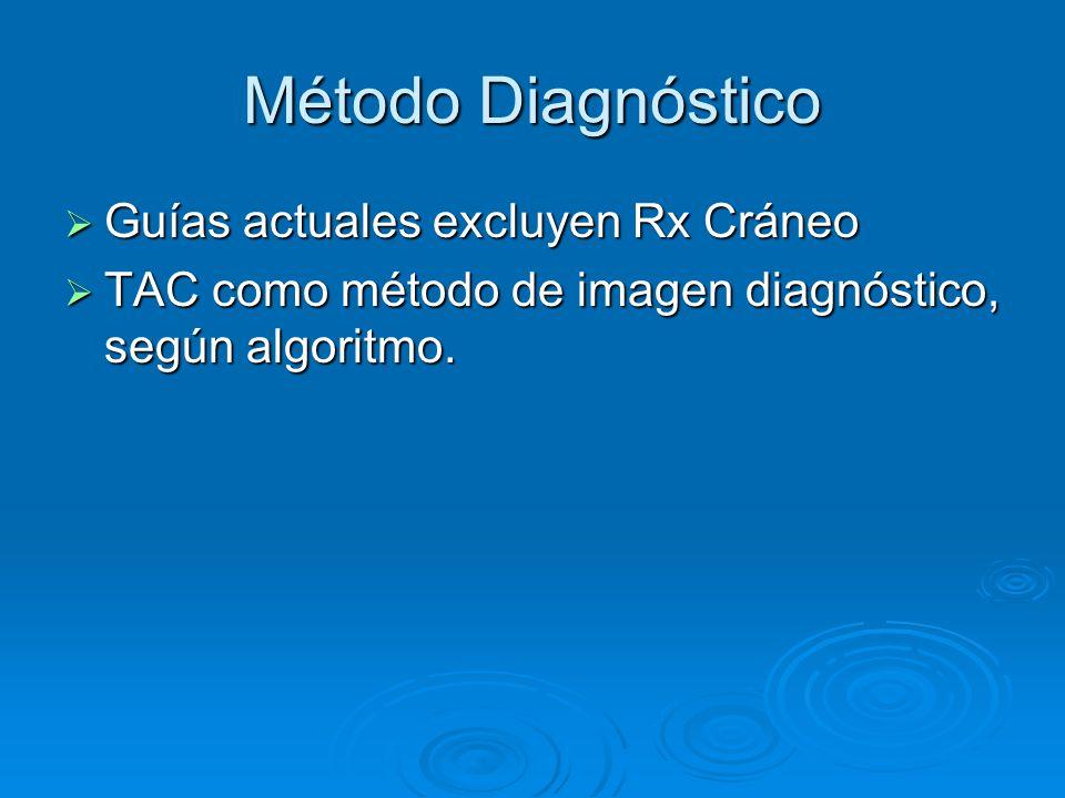 Método Diagnóstico Guías actuales excluyen Rx Cráneo