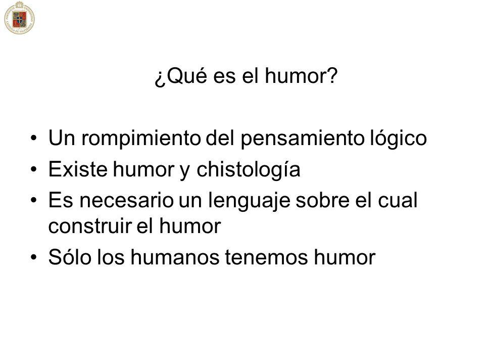 ¿Qué es el humor Un rompimiento del pensamiento lógico. Existe humor y chistología. Es necesario un lenguaje sobre el cual construir el humor.