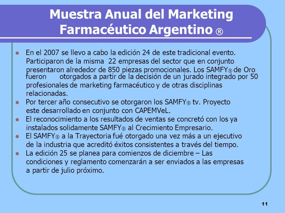 Muestra Anual del Marketing Farmacéutico Argentino ®